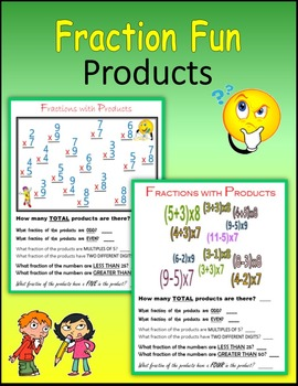 Fractions Fun (Multiplication)