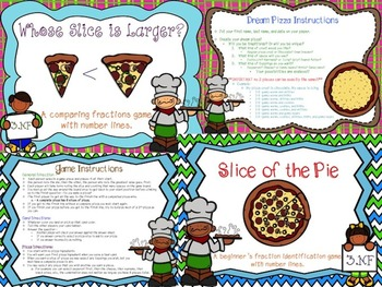 Fractions Game Bundle - {Whose Slice is Larger/Slice of th