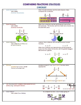 Fractions-Graphic Organizer / Checklist to Compare and Ord