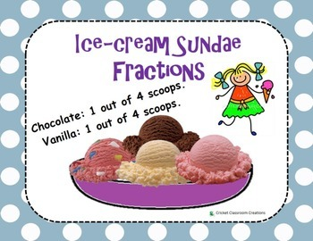 Fractions: Ice-Cream Sundaes