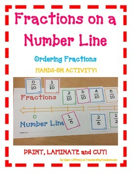 Fractions Number Line- A Hands-On Activity -Tenths Fourths