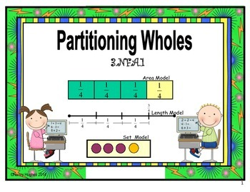 Fractions:  Partitioning Wholes
