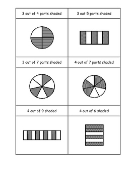 Fractions: Relating part to whole