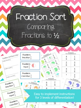 Fractions Sorting Activity