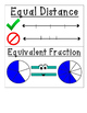 Fractions Vocabulary Card **New TEKS Aligned
