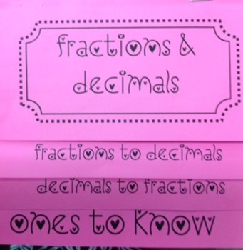 Fractions and Decimals Flip Book Foldable