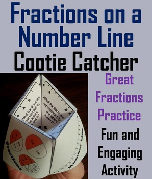 Fractions on a Number Line Activity Practice Game for 3rd,