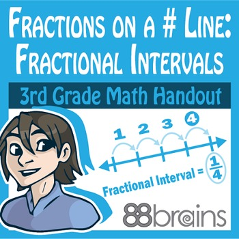 Fractions on a Number Line - Fractional Intervals pgs. 28