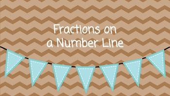 Fractions on a Number Line Google Slides