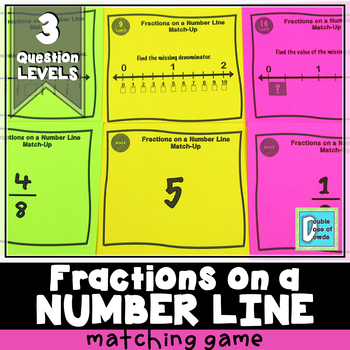 Fractions on a Number Line Match-Up Cards