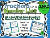 Fractions on a Number Line Test Prep and Common Core Instr