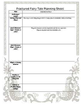 Fractured Fairy Tales Planning Sheet