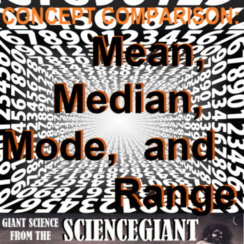 Frame: Mean, Median, Mode and Range