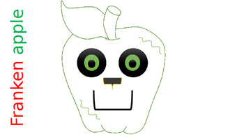 FrankenApple Life Cycle PowerPoint