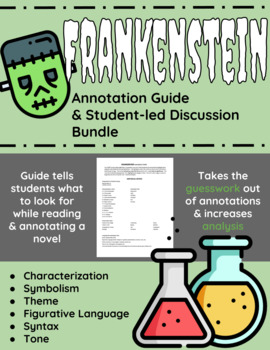Frankenstein Annotation Guide and Student-led Discussion Bundle