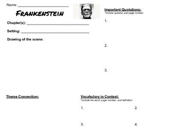 Frankenstein Close Reading