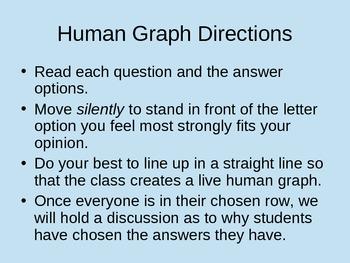 Frankenstein: Human Graph Activity