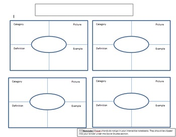 Frayer Chart Vocabulary Template