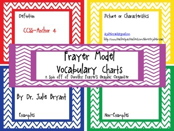 Frayer Model Vocabulary Charts