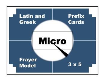 Latin And Greek Prefix Cards