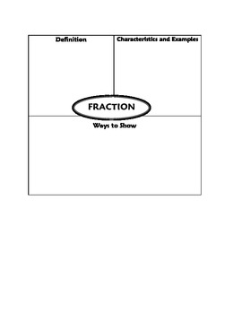 Frayer Models - Fractions and Equivalent Fractions
