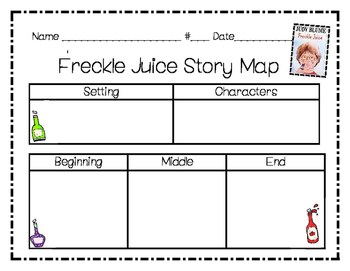 Freckle Juice by Judy Blume Story Map