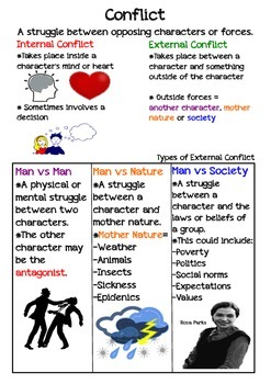 Free Anchor Chart: Conflict