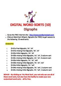 Free Digital Word Sorts (10), Digraphs