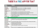 Free Educational iPad Apps Template