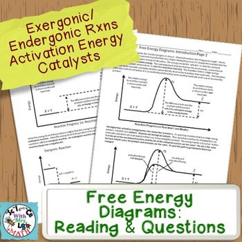 Free Energy Diagrams, Activation Energy, and Reactions for