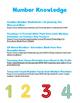 Free Fun Printables for Preschool Age Basic Concepts ABC's
