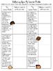 Free Learner Profile Reflection Sheet