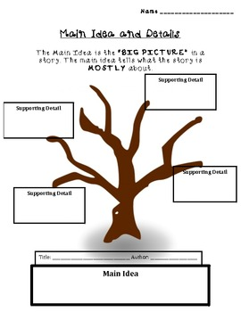 Free Main Idea and Supporting Details Graphic Organizer