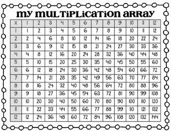 Free Multiplication Array Chart