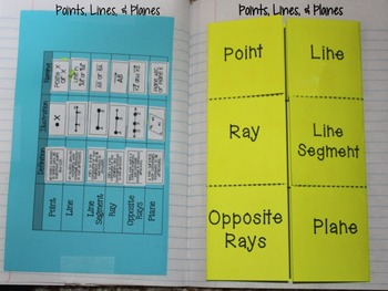 Free Points, Lines, and Planes Foldable for Geometry Inter