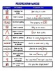 Free Proofreading Marks (Handout)