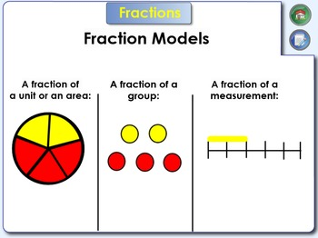 Free Smartboard Fractions Introduction