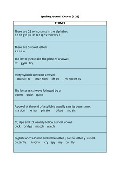 Free Spelling Journal Rules