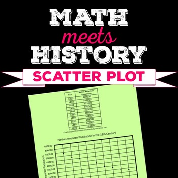 Scatter Plot: Math meets History, Cross-Curricular Activity