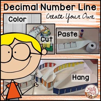 Decimal Place Value Number Line