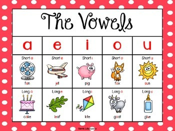 Freebie - The Vowels Poster ~ Red Polka Dot  Useful Classr