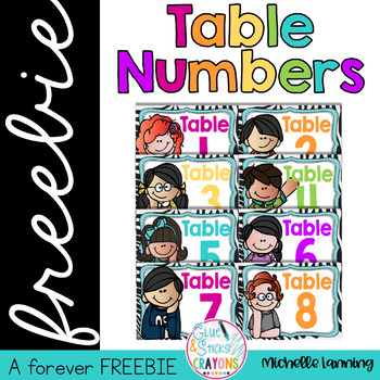 Melonheadz Table Number FREEBIE