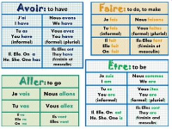French 1 Verb Charts for Powerpoint or Smartboard