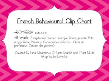 French Behavioural Clip Chart