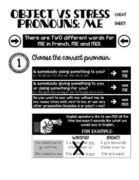 """French """"Cheat Sheet"""" explaining when to use ME versus MOI"""