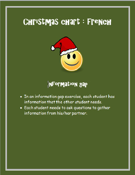 French Christmas Charts