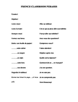 French Classroom Phrases