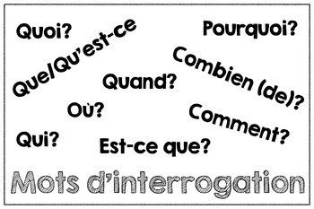 French Classroom Poster - Question Words / Mots d'interrogation