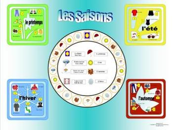 French Clothing-Les Vêtements Les Saisons Game Board