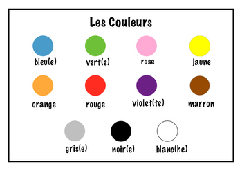 Les Couleurs - French Colours Poster